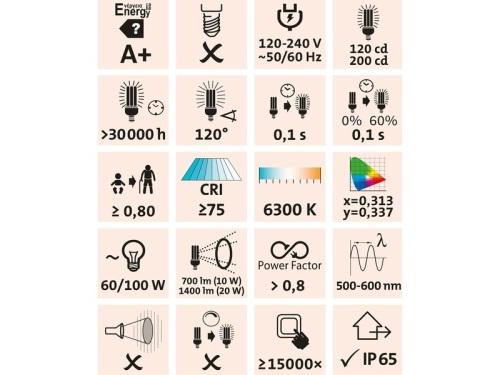 Svietidlo Extol-Light 20 W 1400 lm